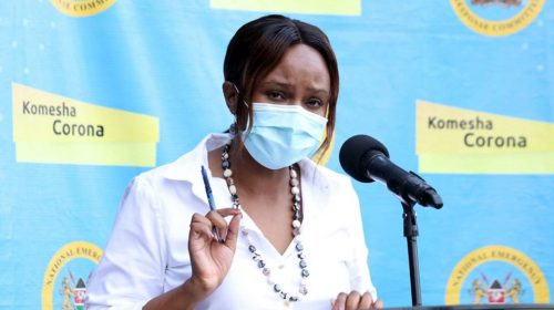 Kenya records 278 new COVID-19 cases ,total cases  near 10,000-mark